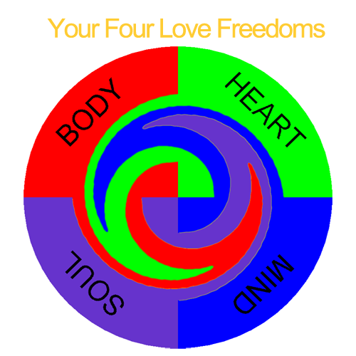Your 4 Freedoms for Love